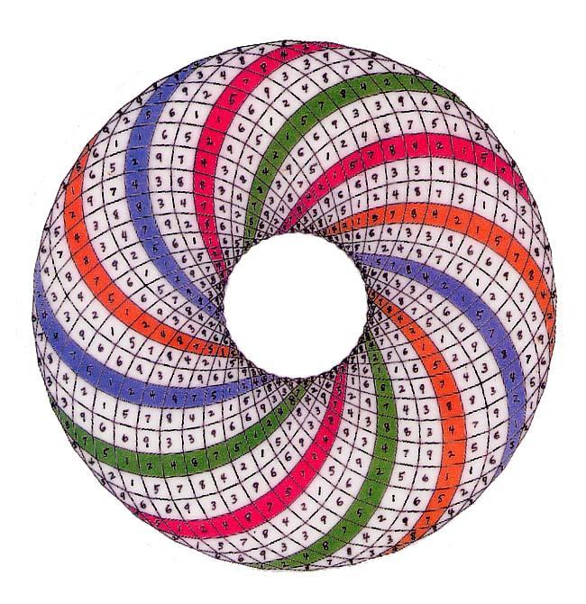 http://www.commutefaster.com/toroid-math.JPG